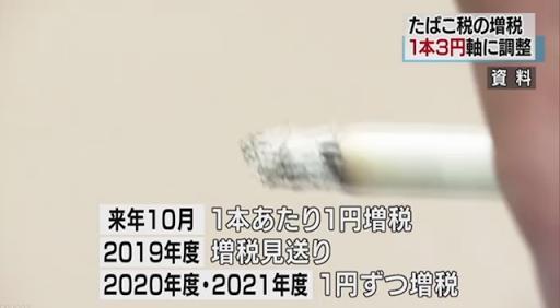 2 9 thumb%255B2%255D - 【NEWS】たばこ税、1本3円あたり増税へ!!マルボロ520円、IQOS/GLO/Ploomtechも適用対象でどうなる加熱/電子タバコ