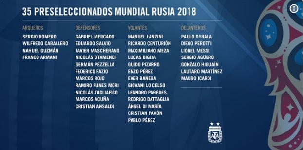 [Argentina-35-preseleccionados-mundial-Rusia-2018%5B4%5D]