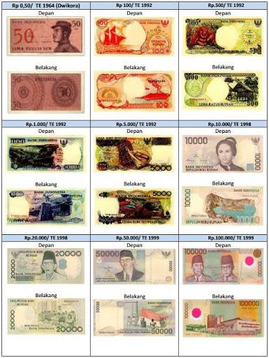gambar uang nkri yang dicabut dar peredaran
