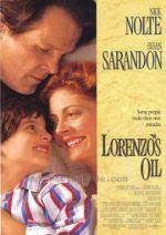 O Óleo de Lorenzo (1992)