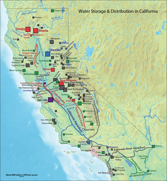 California_water_system