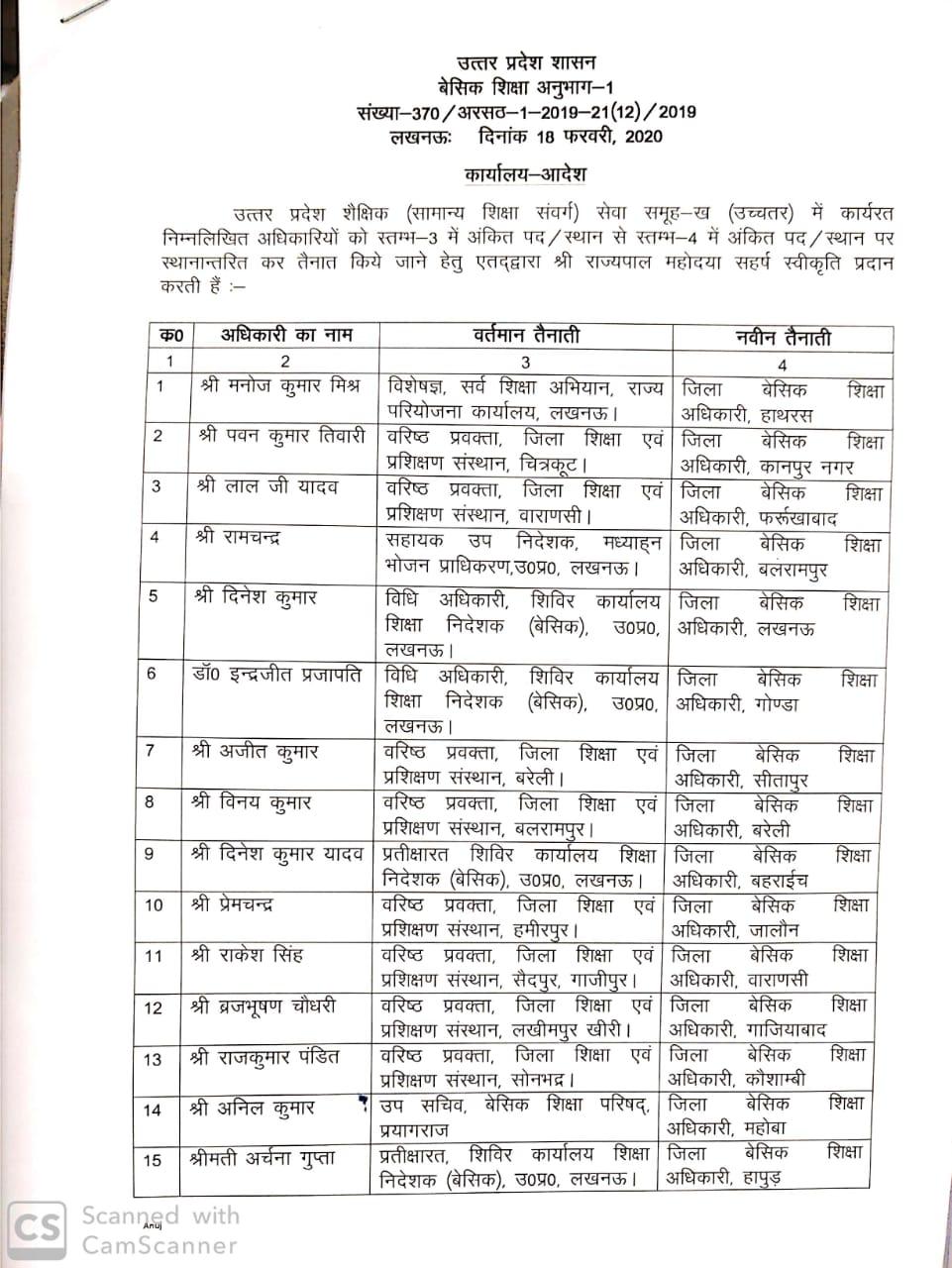 यूपी में शिक्षाधिकारियों के बम्पर तबादले, कई जिलों के बीएसए गए हटाये तो कई को मिली बीएसए पद पर नई तैनाती