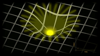 GRAVITATIONAL LENSING | A application of general theory of relativity.
