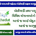 i Khedut Yojana 2020 In Gujarat IKhedut.Gujarat.Gov.In