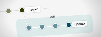 更新業務の差分データ作成にGitを活用してみる