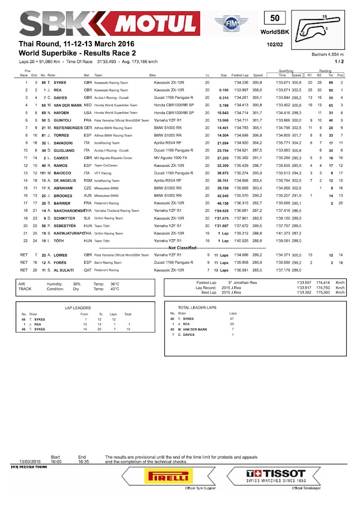 2016-sbk-thai-race2.jpg