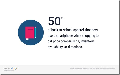 back-to-school-apparel-searches-mobile-devices-2015