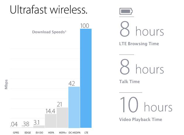 wireless-sarj.jpg