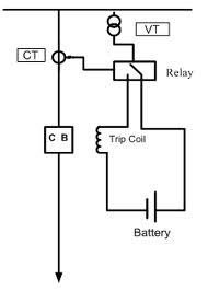 Index39 also 5 further 2 in addition High Voltage Ac Circuit Breaker also Index1949. on www ct coil circuit diagram