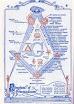 Anonymous - The Mysticism Of Masonry