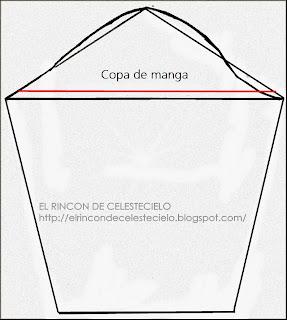 Trazo de manga casquillo media sobre patrón de manga básica