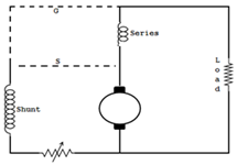 circuit-diagram-of-compound-generator