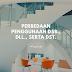 Kursus Online Bahasa Indonesia : Perbedaan dsb, dst, dan dll