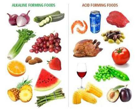 Avoid Eating These 3 Fruits / Vegetables On An Empty Stomach --{OLEXHOME}