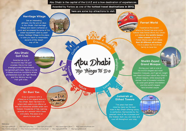 Infographix - top-things-to-do-in-abu-dhabi_5304ad2122c84%2B%25281%2529.jpg