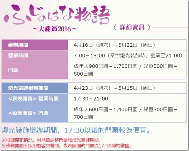 在最美的季節遇見足利紫籐花卉公園:門票交通攻略實況(上)03