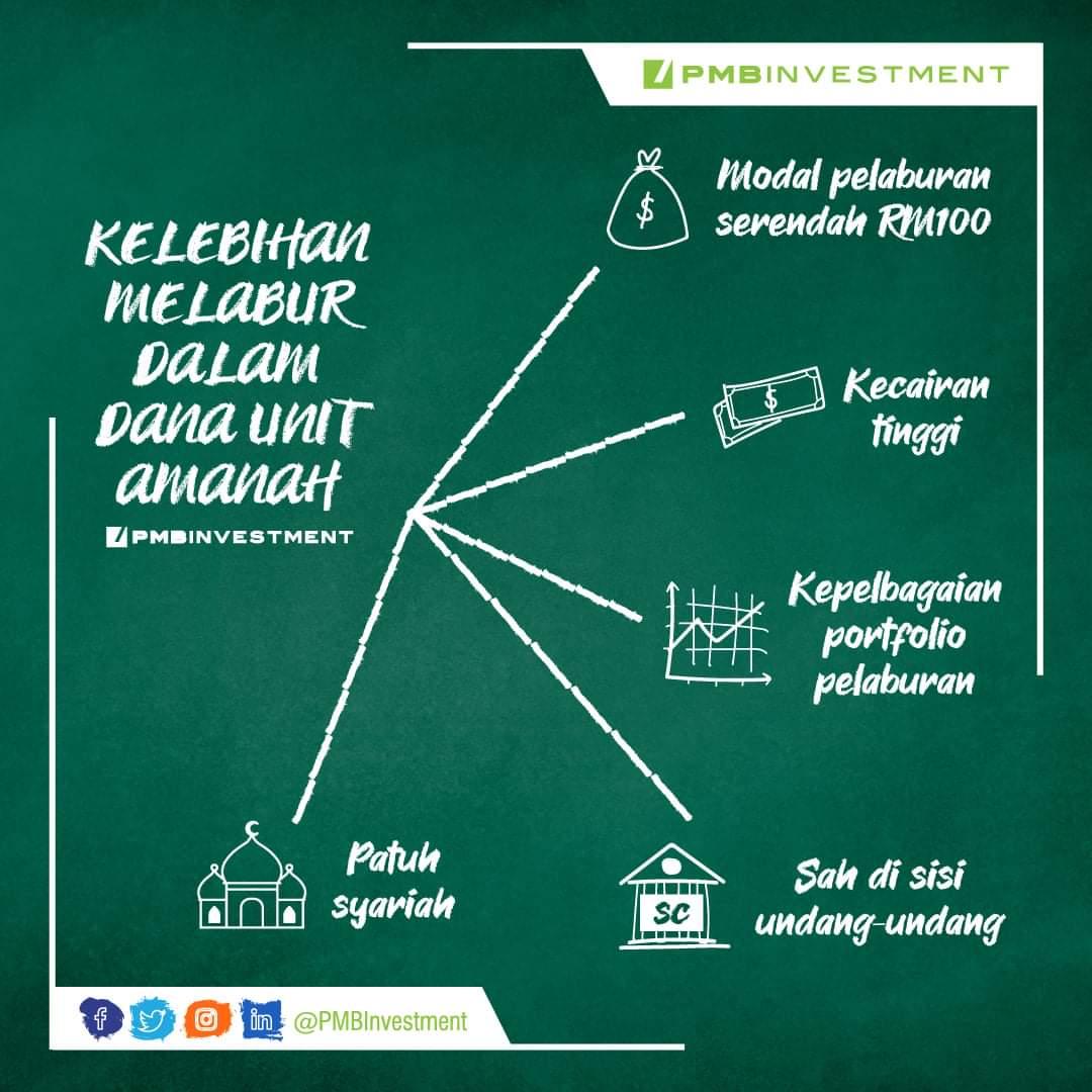 Islamic Investment Malaysia: Kelebihan melabur dalam dana unit amanah Islam  PMB INVESTMENT