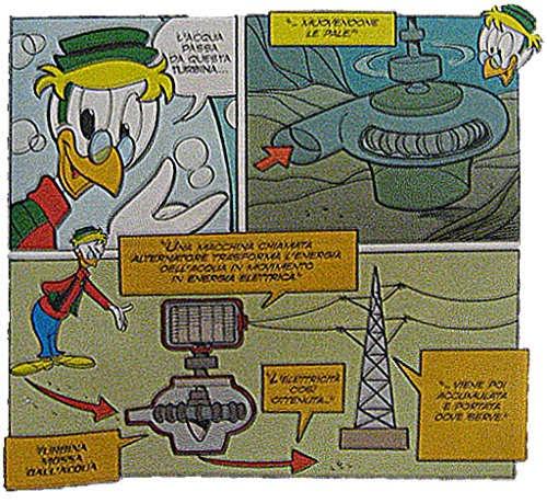 Archimede Pitagorico spiega la centrale idroelettrica