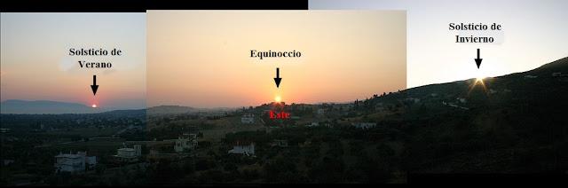 El_sol_al_amanecer_según_las_estaciones_del_año