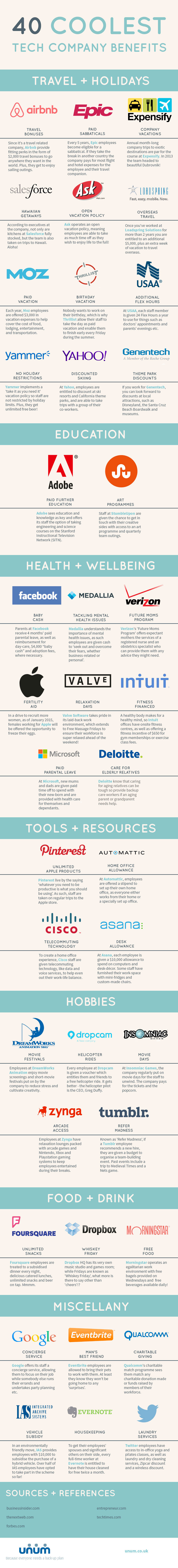 Los mejores 40 beneficios que las empresas tecnológicas ofrecen a sus empleados