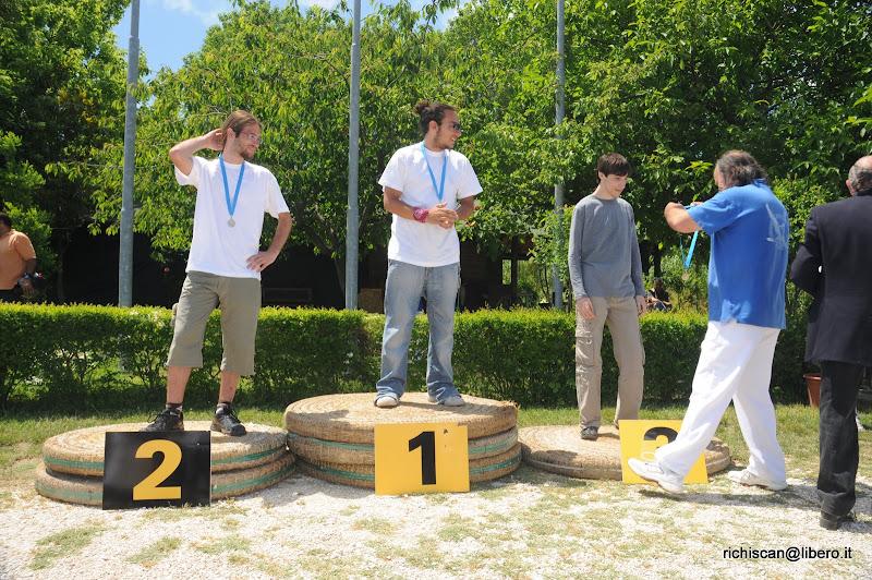 Premiazione Studenteschi e GdG 2009 - RIC_3589.JPG