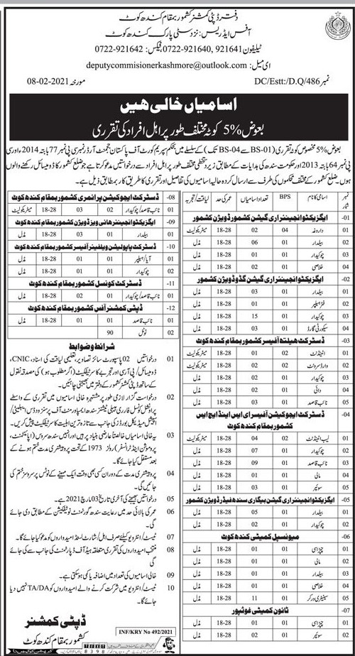 Office of The Deputy Commissioner Jobs 2021