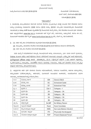 Notification about appointing gardener posts in Karnataka State Horticulture Department