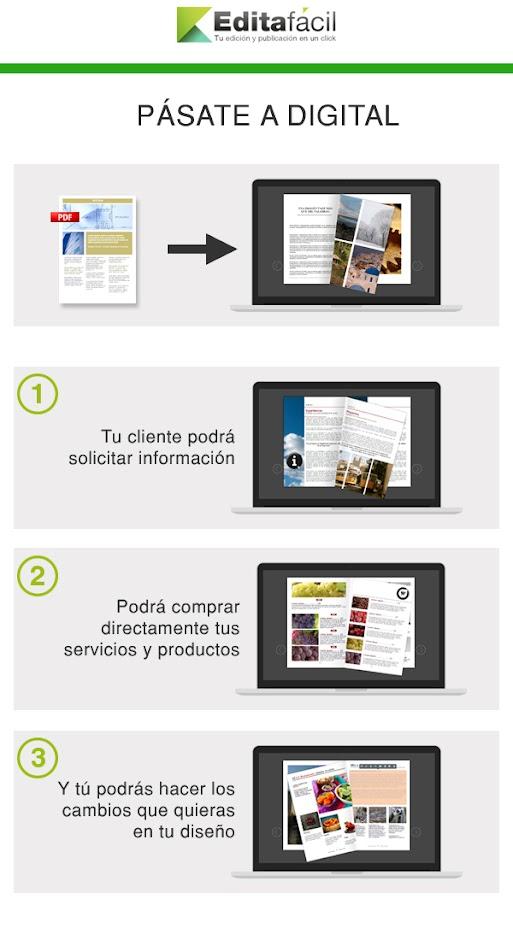¿Hay vida más allá del PDF?