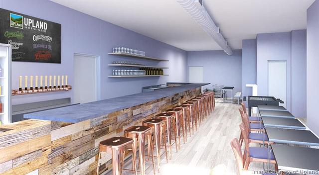 Upland Announces Renovation Plans for Broad Ripple Tasting Room