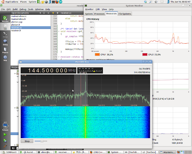 FFT plot and waterfall for gqrx - OZ9AEC Website