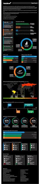 Infographix - ValuStrat-Expo-2020-Dubai-Infographic.jpg