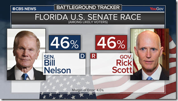 Florida Senate Race
