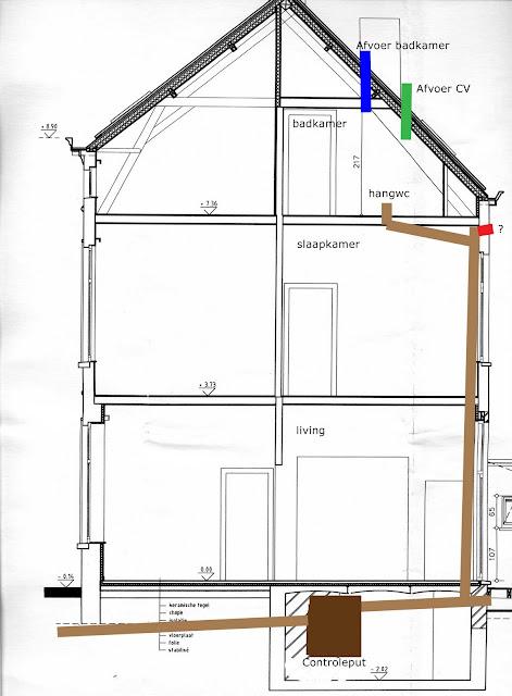 Best Beluchting Afvoer Badkamer Contemporary - House Design Ideas ...