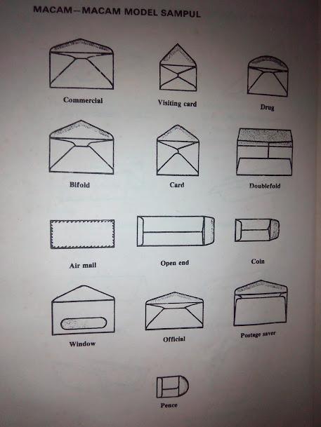 Aneka macam model sampul surat