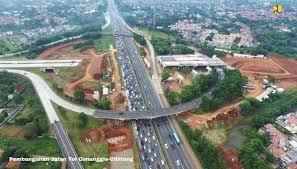 Foto Jalan Tol Cilincing Cibitung Di Lihat Dari Atas