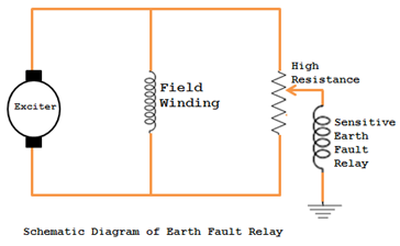 Schematic Diagram of Earth Fault Relay