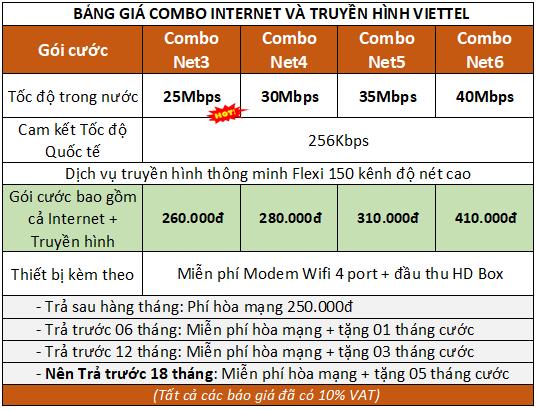 Combo internet và truyền hình viettel Hà Nội