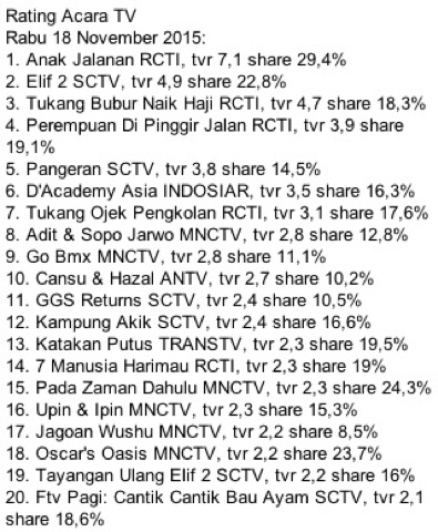 Rating Acara TV Rabu (18/11), Rating Elif Season 2 Kembali
