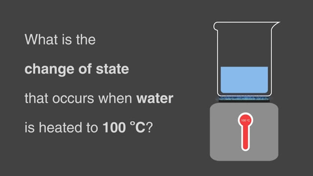 water is heated to 100 degrees Celsius