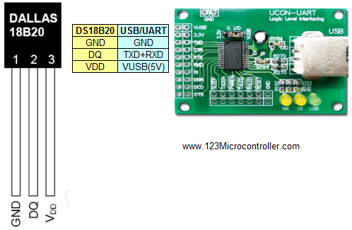 readout data from DS18B20 with USB to UART converter