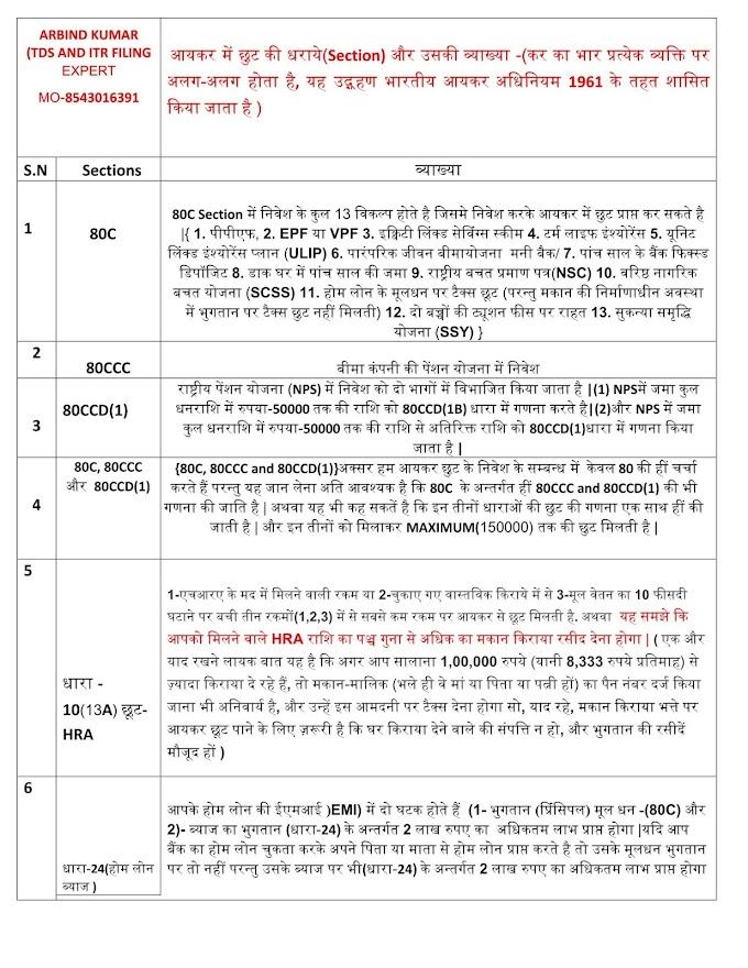 आयकर में छूट की धराये(Section) और उसकी व्याख्या -(कर का भार प्रत्येक व्यक्ति पर अलग-अलग होता है, यह उद्ग्रहण भारतीय आयकर अधिनियम 1961 के तहत शासित किया जाता है)