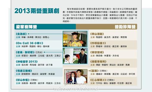 無綫節目巡禮2013-劇集