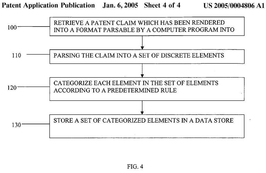 Claim parsing