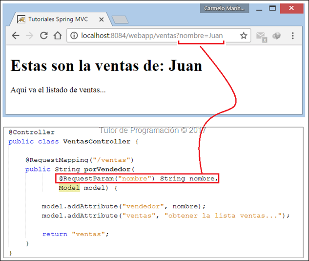 Spring Web MVC anotación @RequestParam