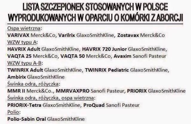 Szczepionki Blogger-image--438078160