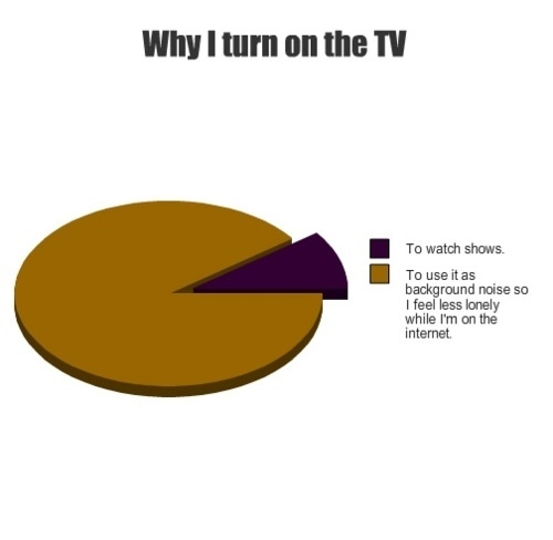 Why I Turn On TV Funny Graph