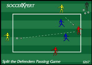 Split the Defenders Passing Game