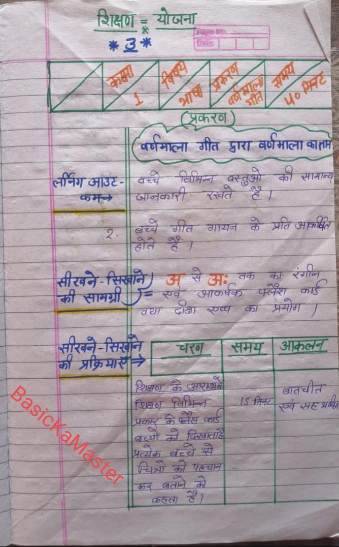 शिक्षण योजना:8 कक्षा 1 हिंदी प्रकरण वर्णमाला (गीत द्वारा वर्णमाला का ज्ञान)