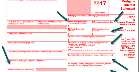 Rubin On Tax Irs Is Getting More Info About Your Home Mortgage