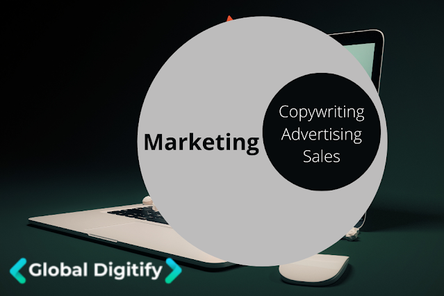 Copywriting, Sales, Advertising - Global Digitify